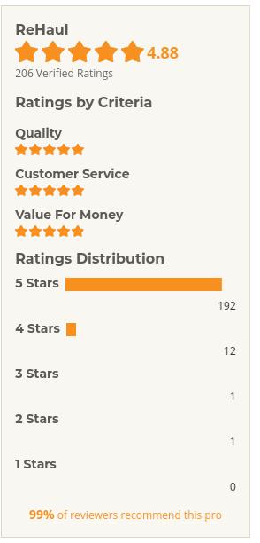 Home Advisor Ratings